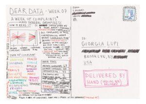 Drogie Dane. zapisana odręcznie kartka pocztowa